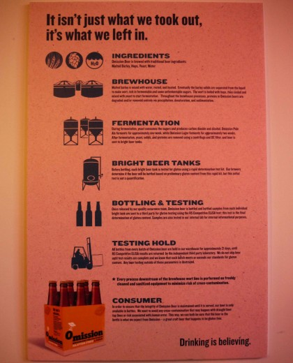 Omission Brewing Process